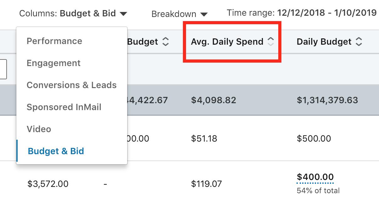 LinkedIn Budget Setting
