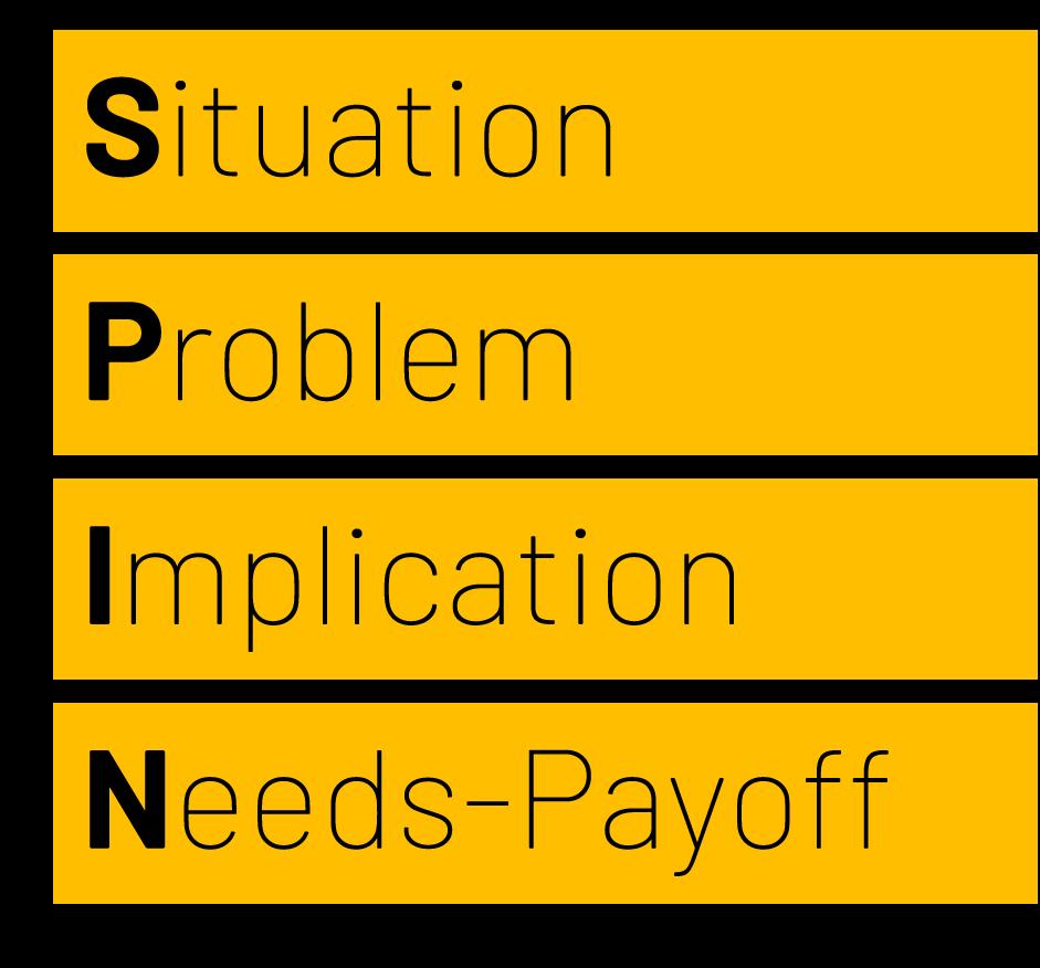spin acronym